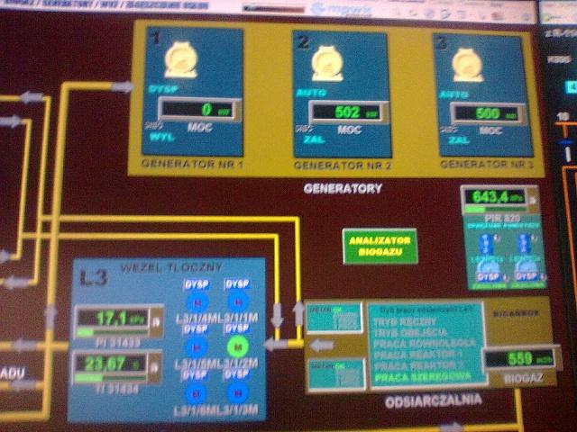 MPWiK sterowanie generatorami OZE