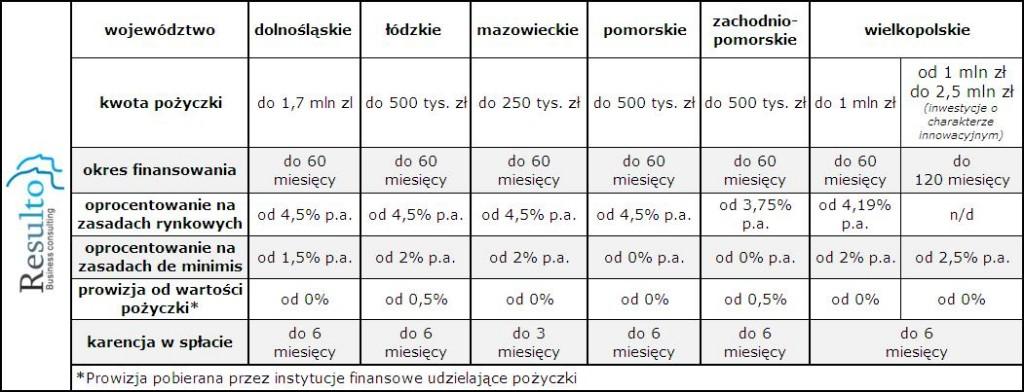 jeremie tabelka v2