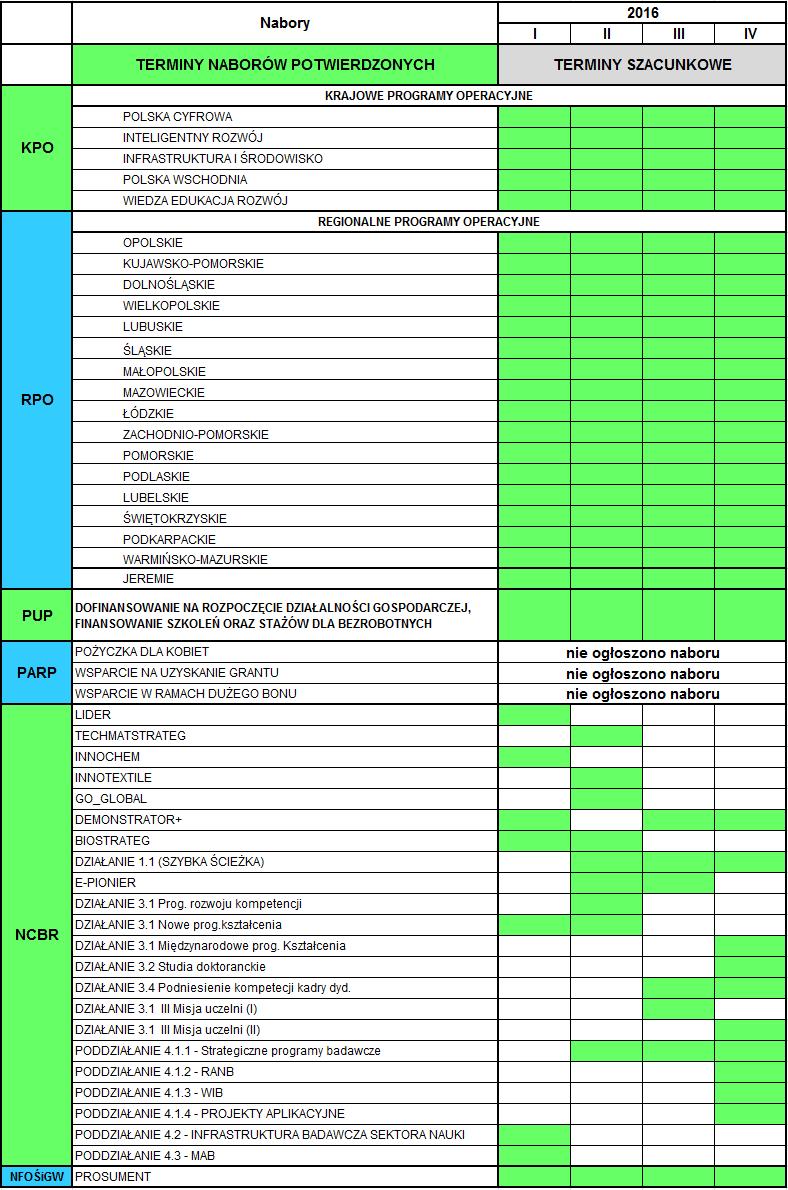 AN2016_Resulto